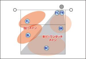 block_p2_02