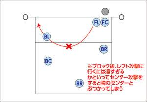 block_p2_03